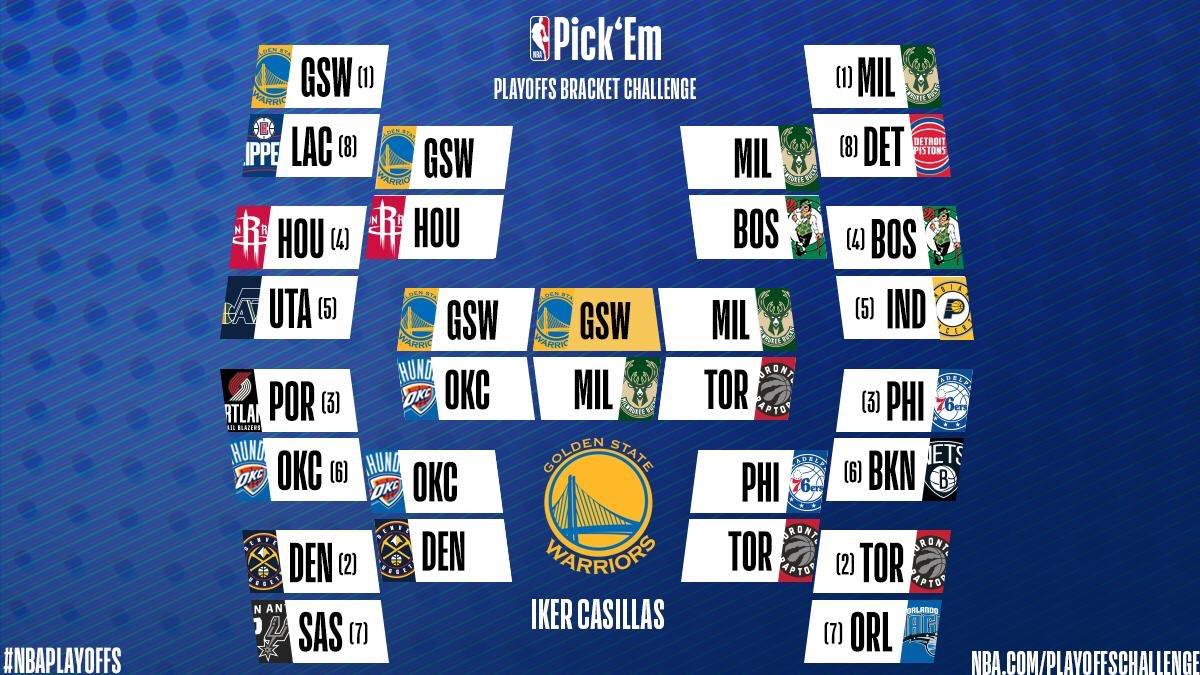 ¡Apuesto por los @warriors para repetir anillo en la @NBASpain! Haz tu bracket y mándalo a : http://bit.ly/2KrvsYs