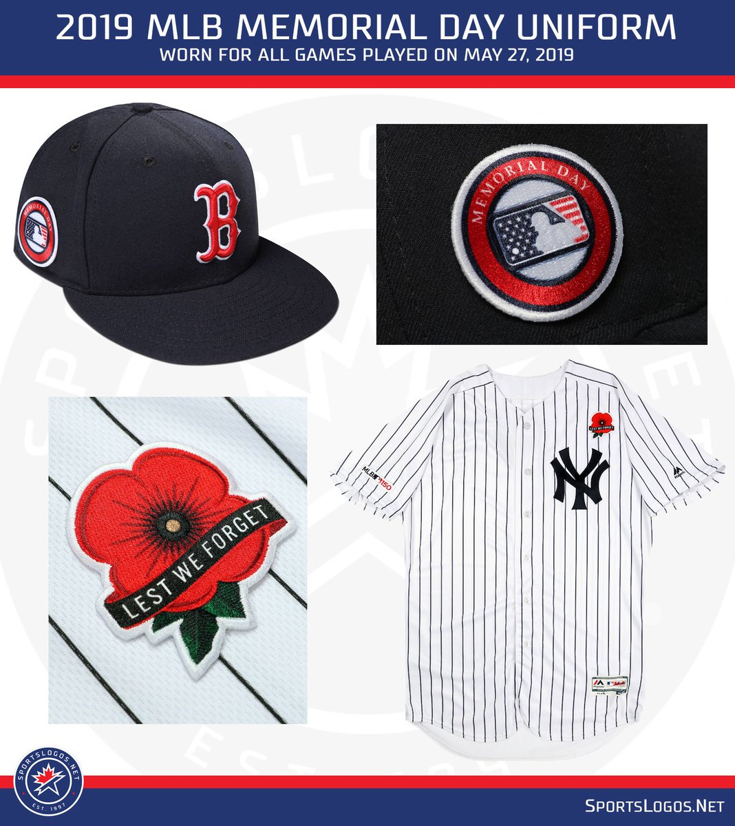 e90b4986a17c More photos and details here  http   news.sportslogos.net 2019 04 12 mlb- unveils-2019-holiday-all-star-caps-and-uniforms  …pic.twitter.com PoWTJFvMz7