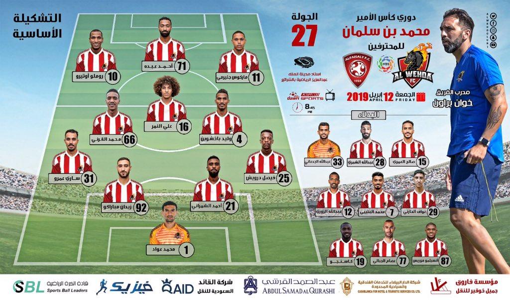 مباشر مباراة الوحدة والفيصلي اليوم 12-4-2019 في الدوري السعودي