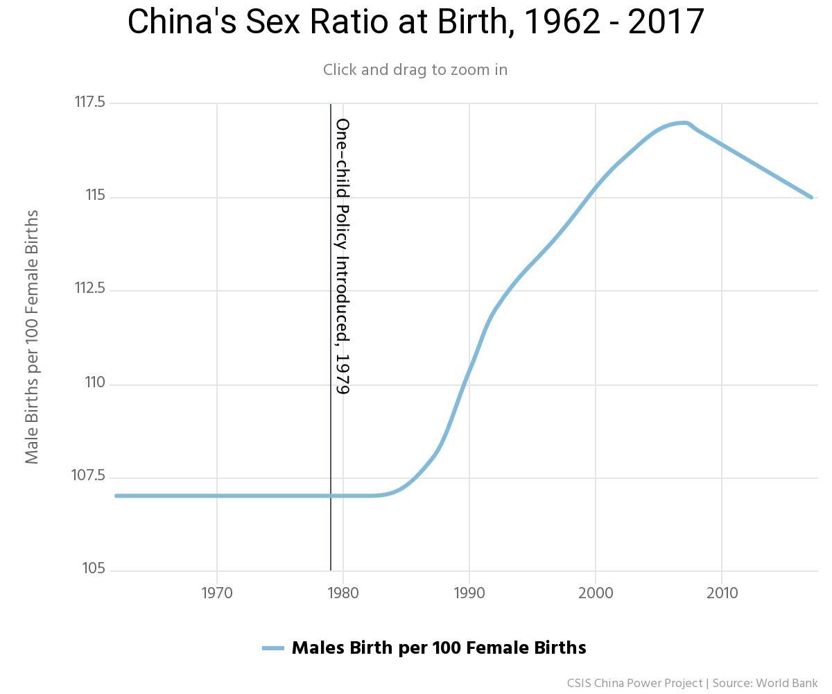 1 ud af 100 dating show china