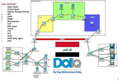 pdf создание сетевых приложений