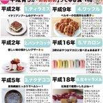 平成で流行った食べ物!どれも定着していて馴染みのある食べ物ばかり!