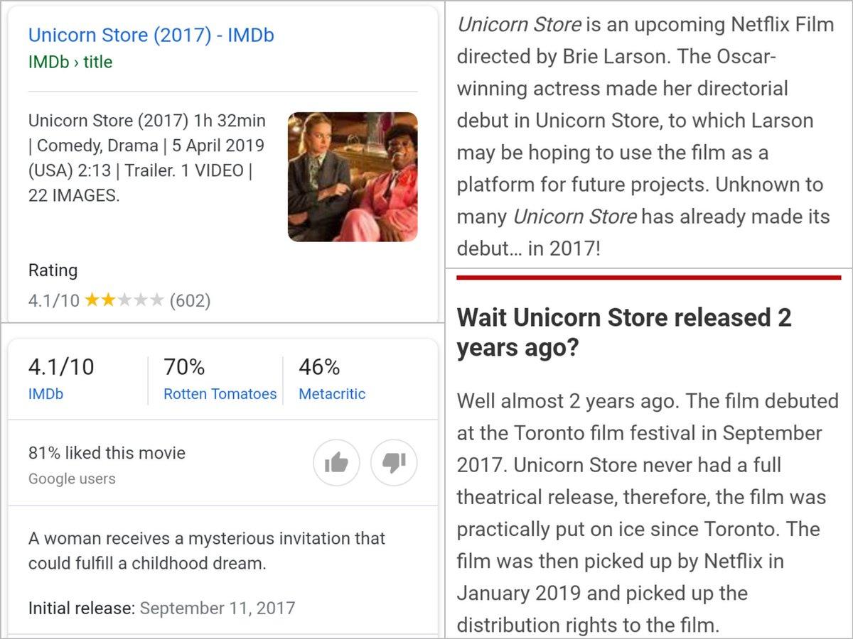 unicorn store imdb