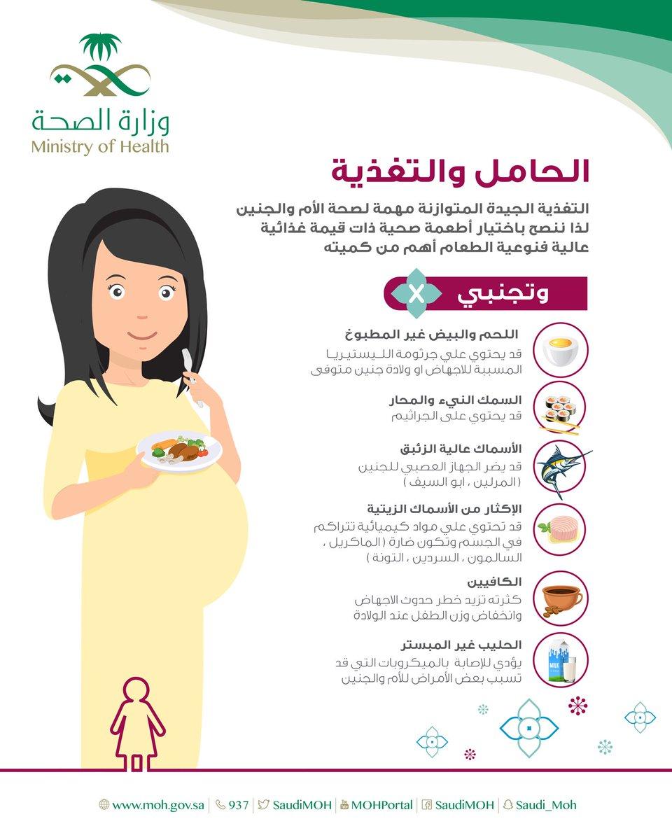 43a60d73fe323 نصائح مهمة لـ «حمل صحي».. لتغذية الأم والجنين صحيفة تواصل الالكترونية