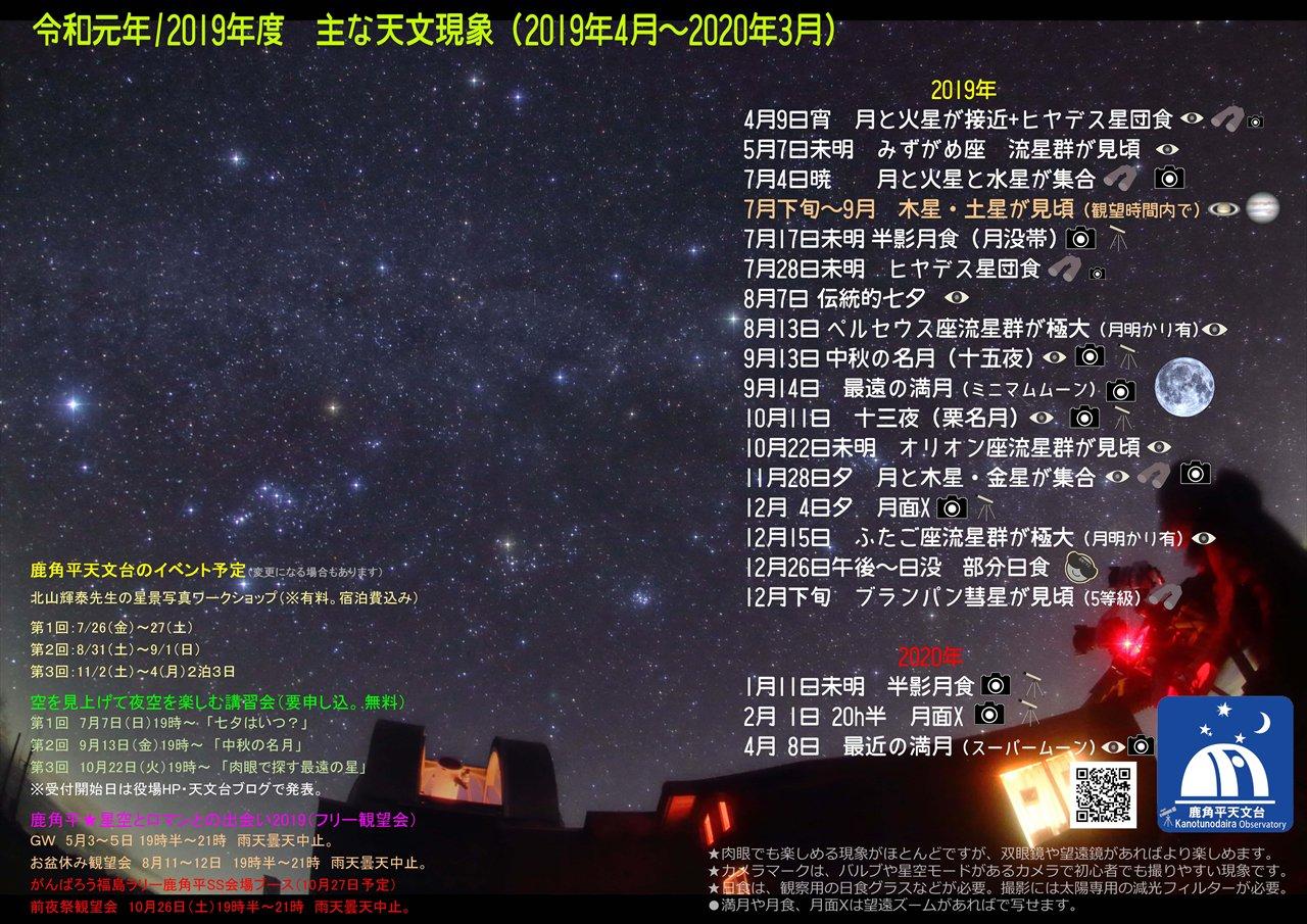 2019年度の主な天文現象