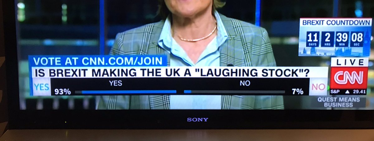 This CNN live poll is not going so well for the UK