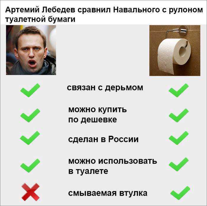 Доброе, приколы про навального картинки