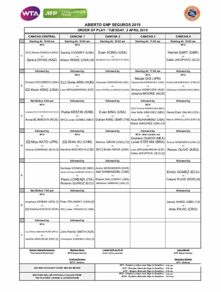 WTA MONTERREY 2019 D3ICm0aXkAA4f02