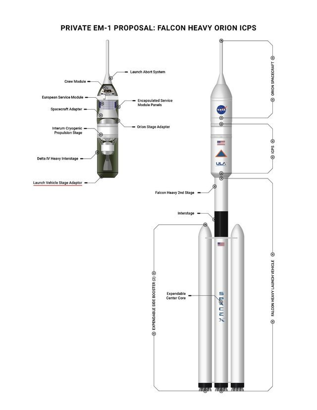 Proposal for Falcon Heavy to take Orion to lunar orbit.