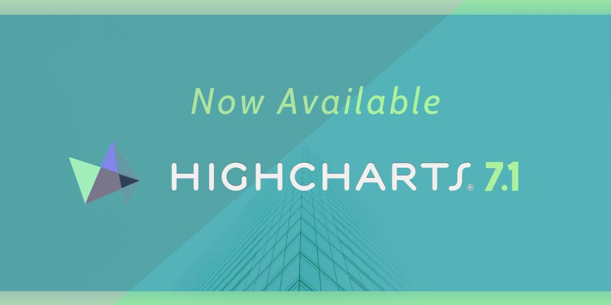 Highcharts (@Highcharts) | Twitter