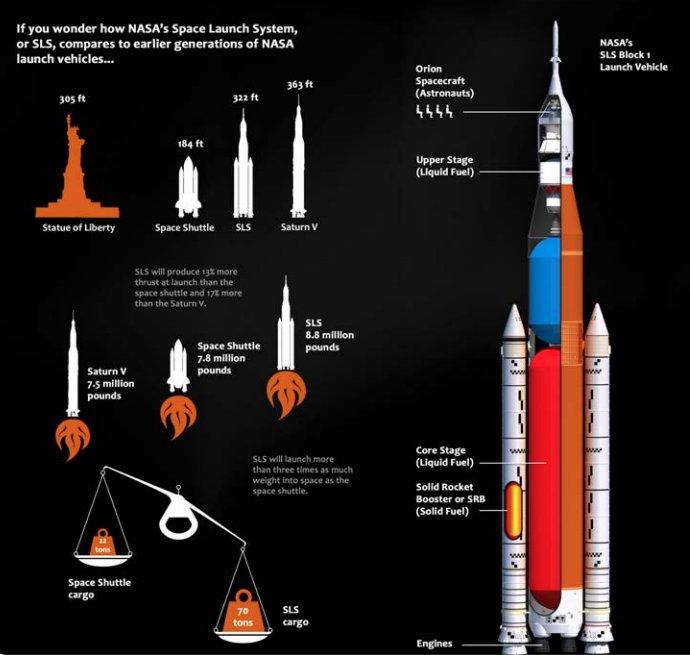 ناسا لإرسال البشر إلى المريخ 2033 D3KOlsTWkAAaBfj