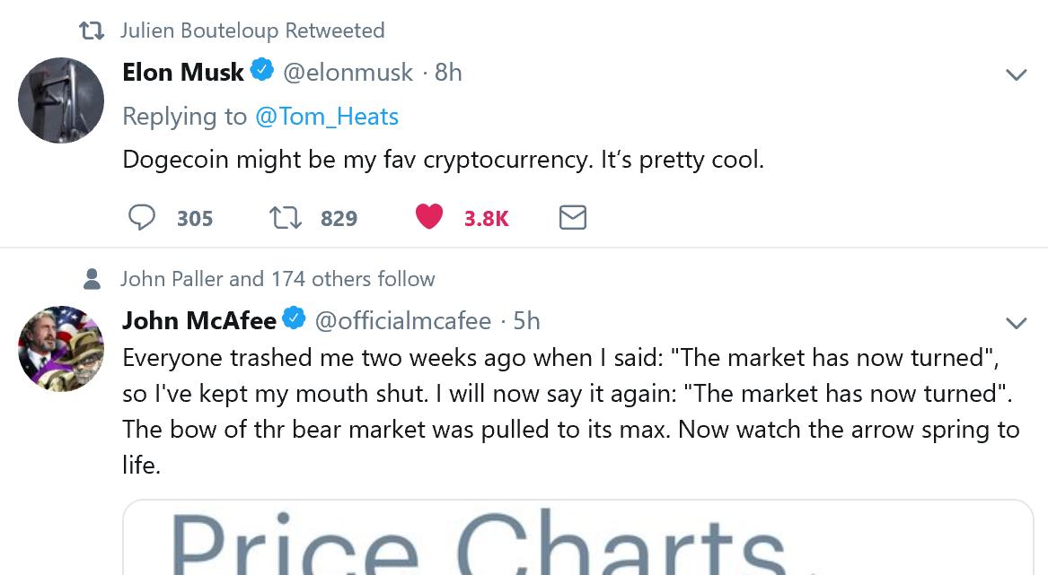 fav cryptocurrency price