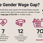Image for the Tweet beginning: The gender #wagegap is a