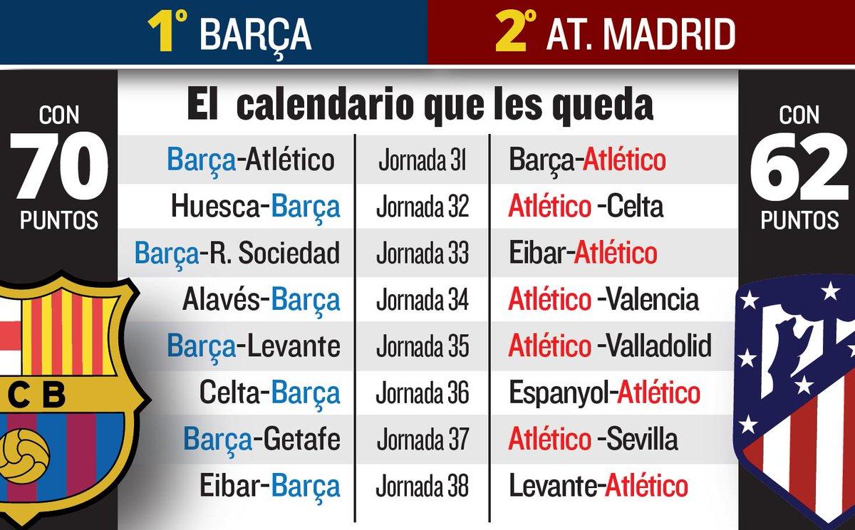Calendario Del Barca.Mundo Deportivo On Twitter Este Es El Calendario Que Les Queda