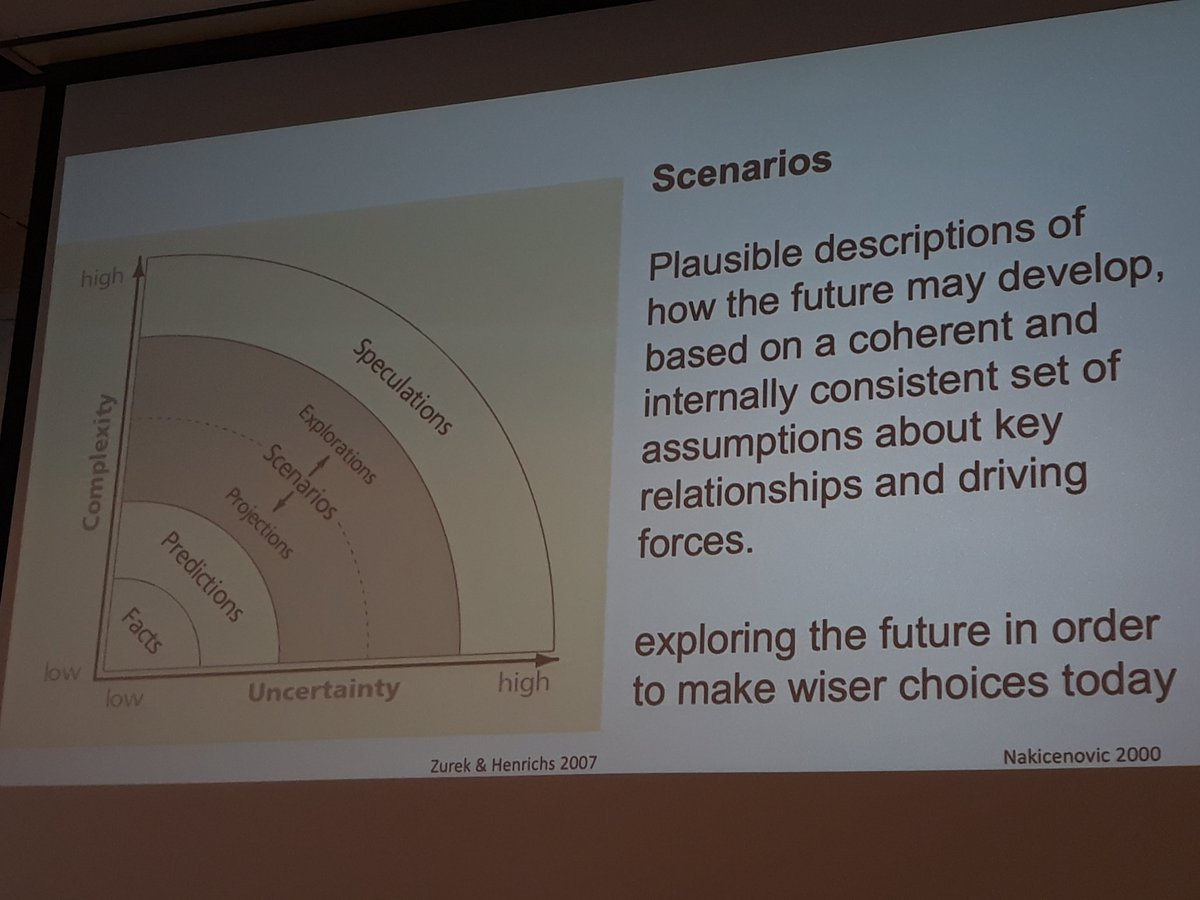 #AFRICAP's M&E team getting inspo on using #scenarios methodology in measuring impact of #foodsystems projects at #MEConference @WUR_WCDI