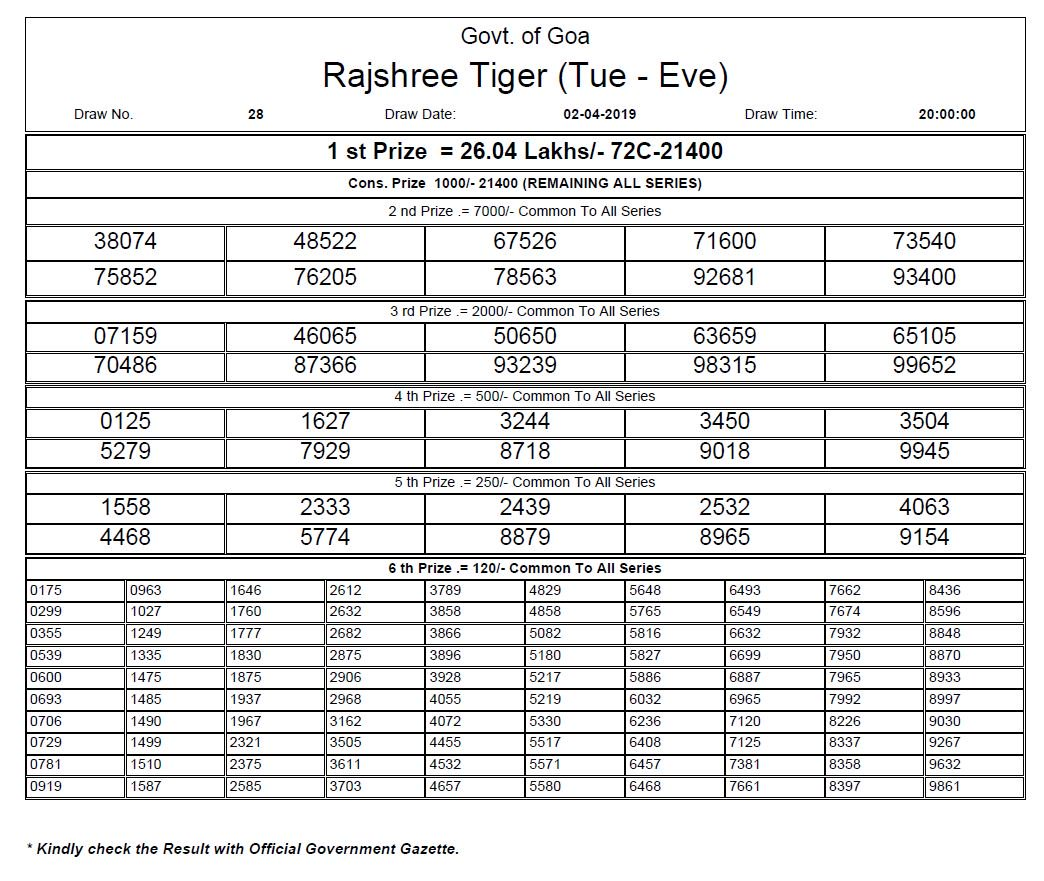 Live Results Of Goa State Rajshree Everest Lotteries 2019