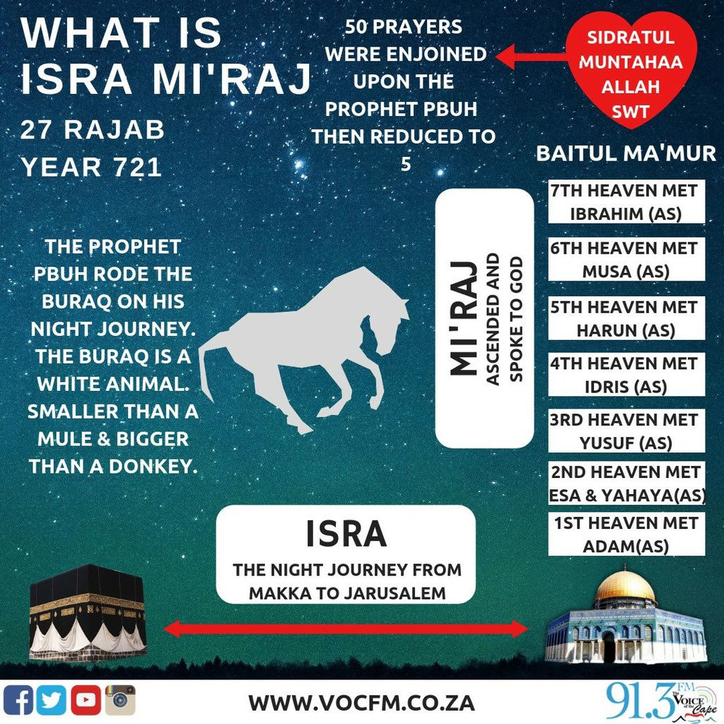 Voice Of The Cape On Twitter The Month Of Rajab Is Most Famous For The Occasion Of The Night Journey And Ascension Of Prophet Muhammad Saw To The Heavens In Arabic Known