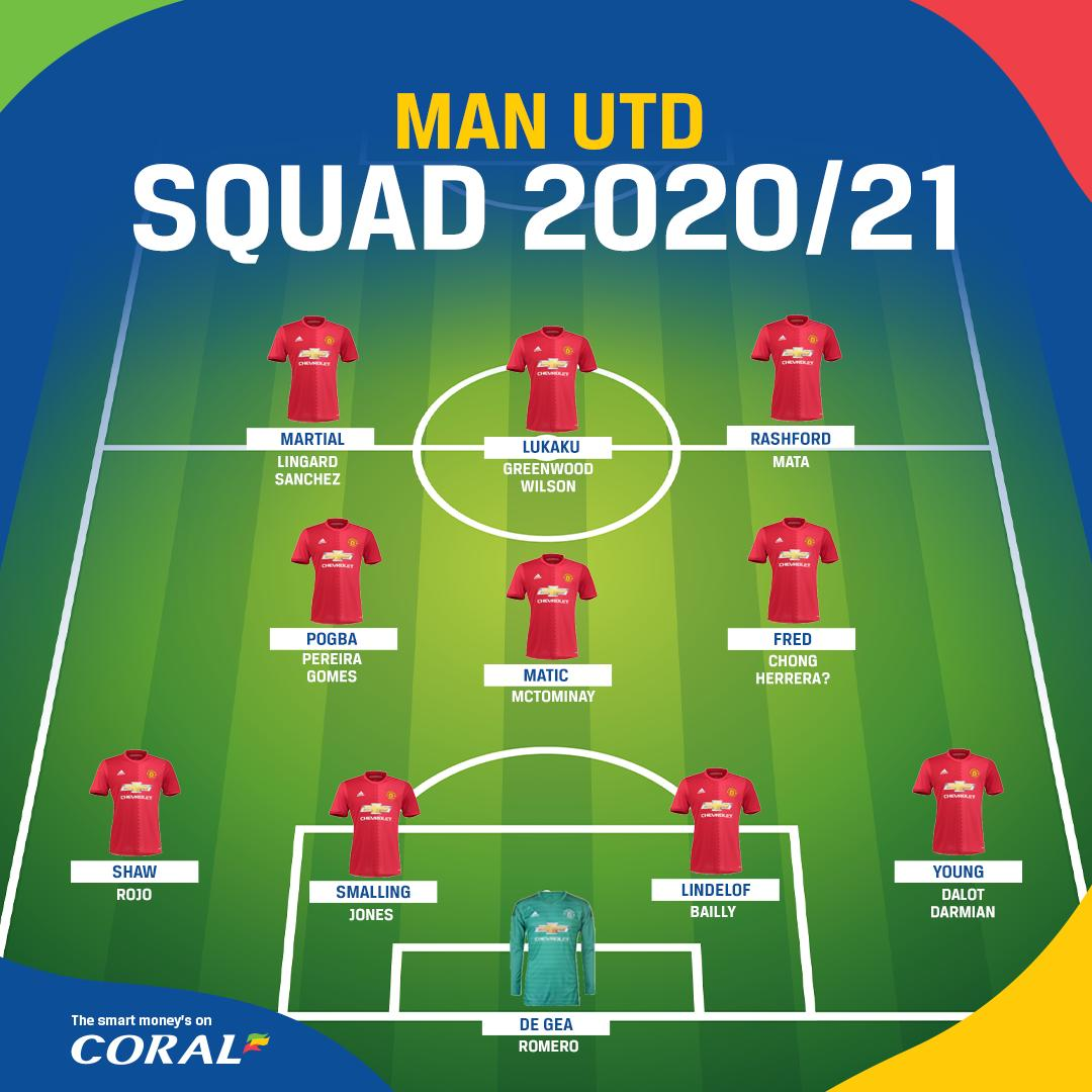 Coral On Twitter Jones Smalling And Young Were All In The 2011 12 Man Utd Team They Ve All Signed Contract Extensions In The Last Few Months With City And Liverpool Making Total