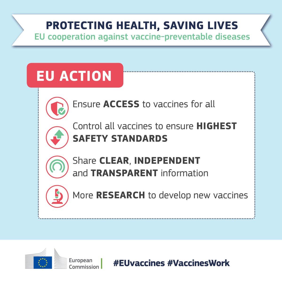 @EU_Health
