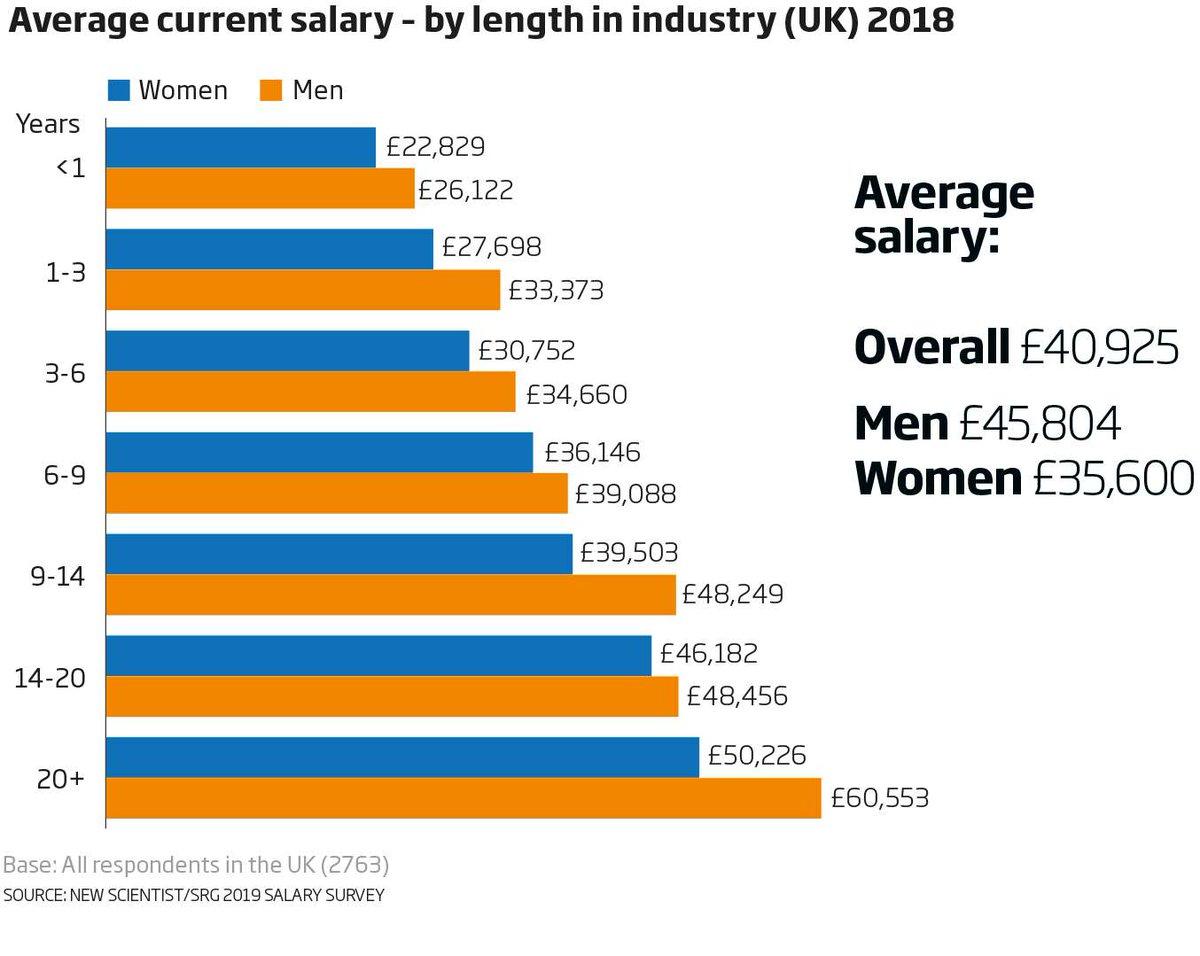 Whooty average pornstar salary kim kardashian nude