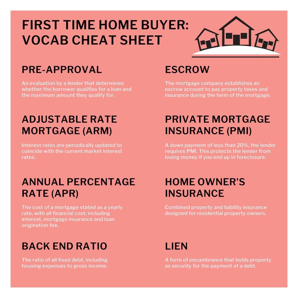 You can never have too much information when shopping for your home. #CynthiaNgRealtor #CNGGroup #NextHome #LosAngeles #Corona #CoronaRealEstate #NextHomeFree #RealEstate #Realtor #HomeSweetHome #Neighborhood #Buyers #FurBabies #Family #Sold #CalBre01974214 ⠀⠀⠀⠀⠀⠀⠀⠀⠀