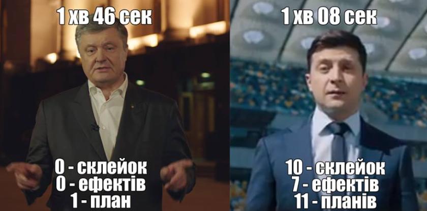 """Порошенко сдает анализы на НСК """"Олимпийский"""" - Цензор.НЕТ 5047"""