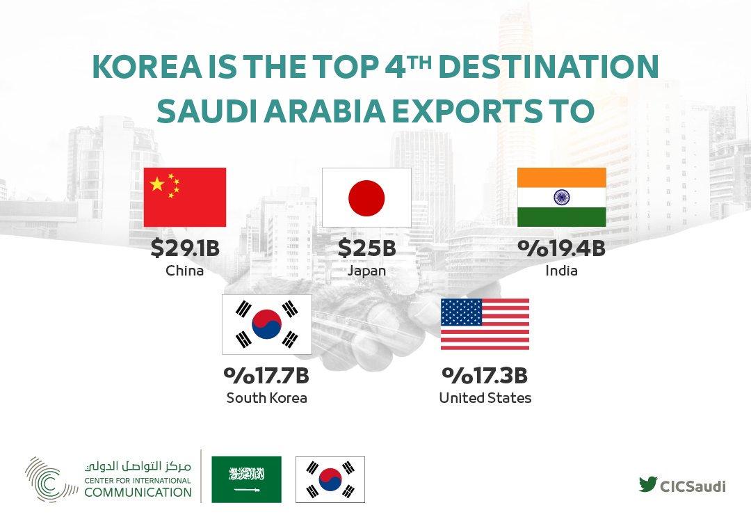CIC Saudi Arabia on Twitter: