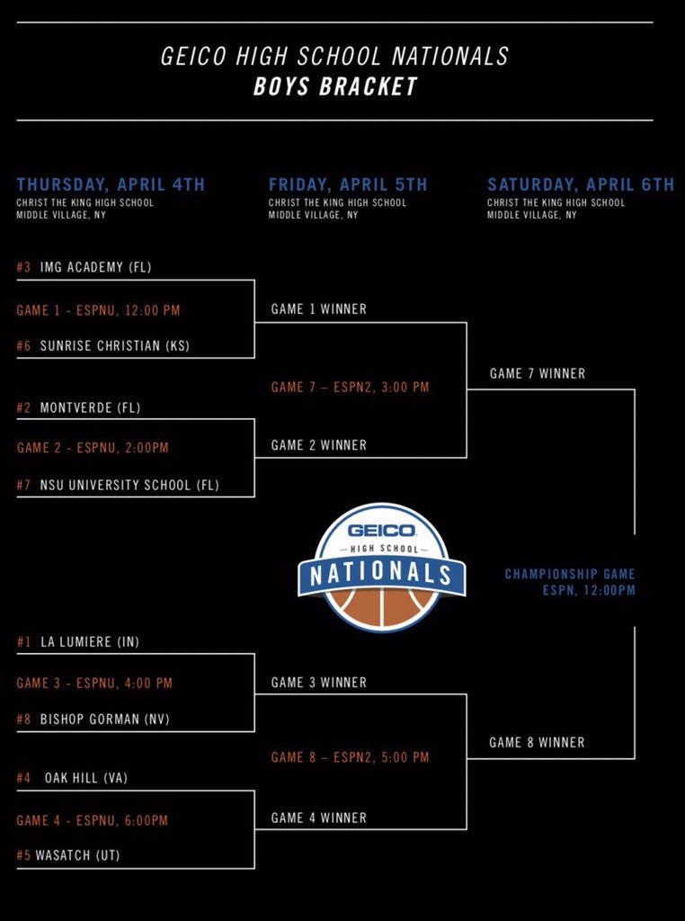 ESPNU today! ESPN2 for the rest of the tournament.