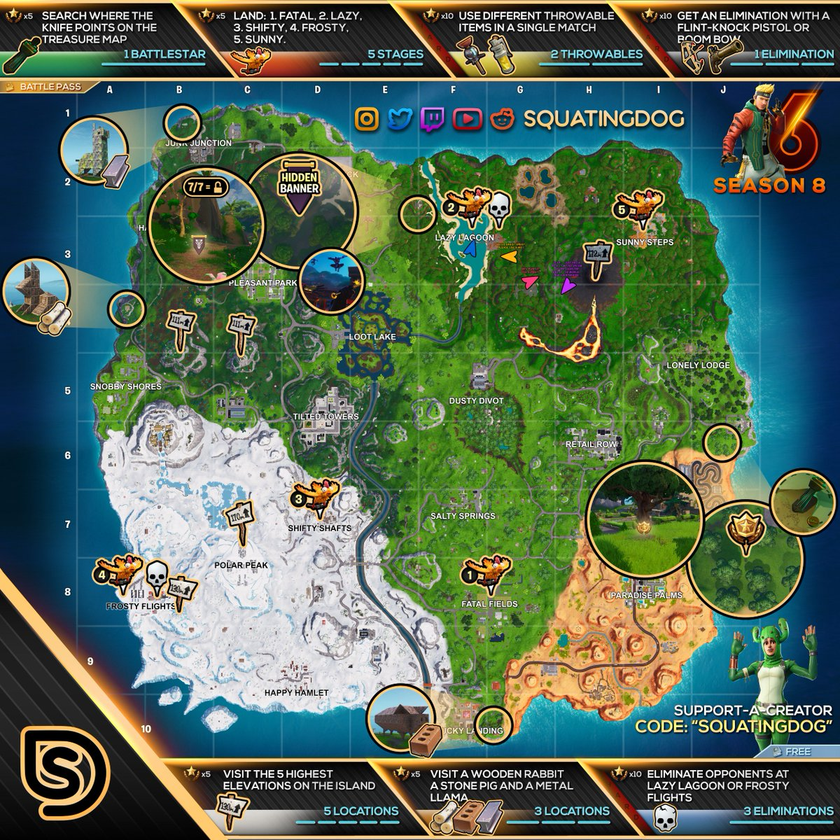 Fortnite Season 9 Cheat Sheet | Fortnite Aimbot Download Xbox One Free