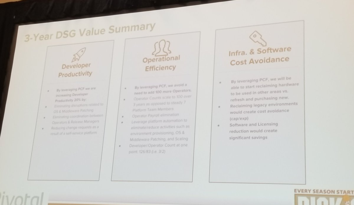 One platform team supporting 40 product teams. A focus on customers, using tech that works, and automating the path to production.   @DICKS is doing all the right things to achieve biz success with software. #CFSummit <br>http://pic.twitter.com/AdRBl9yuz0