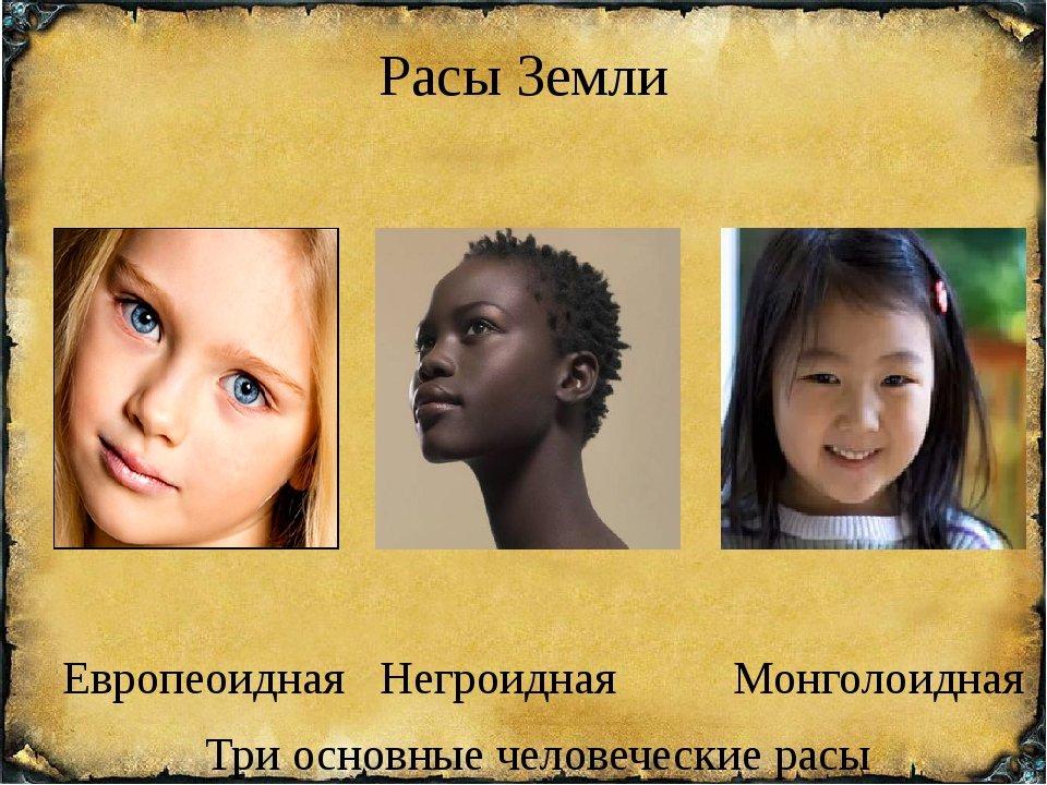расы людей в картинках пути