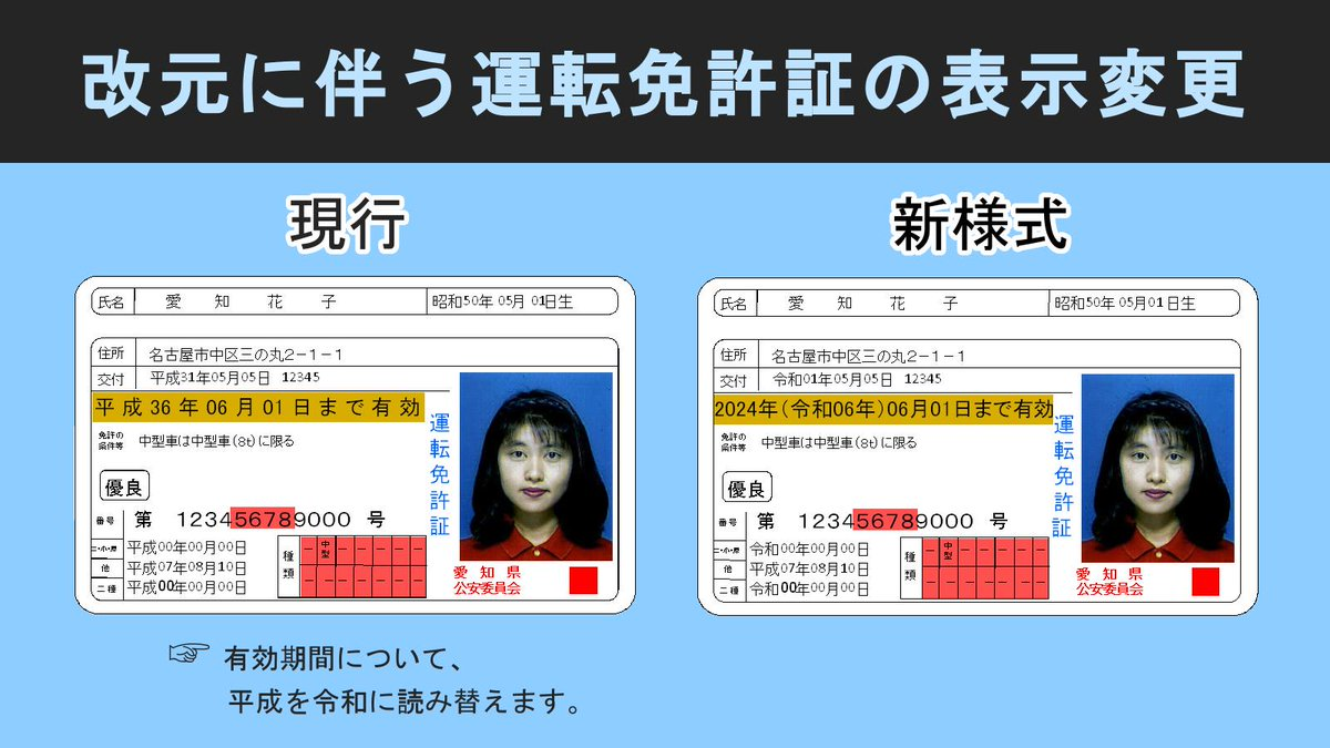 県 免許 更新 愛知