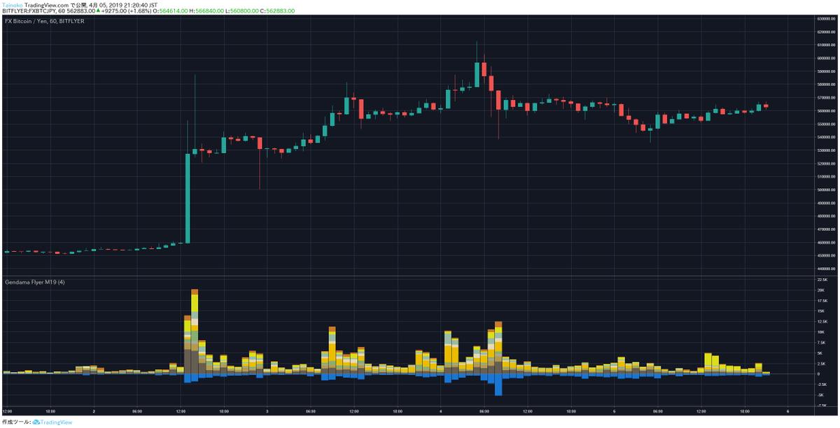 trading bitcoin cme