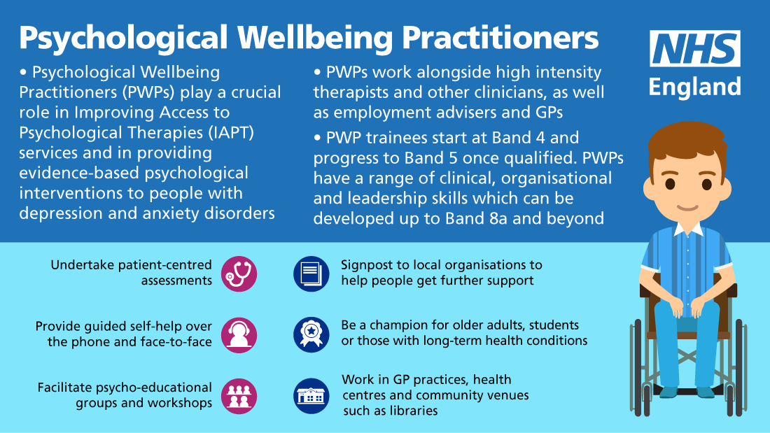 Image result for psychological wellbeing practitioner