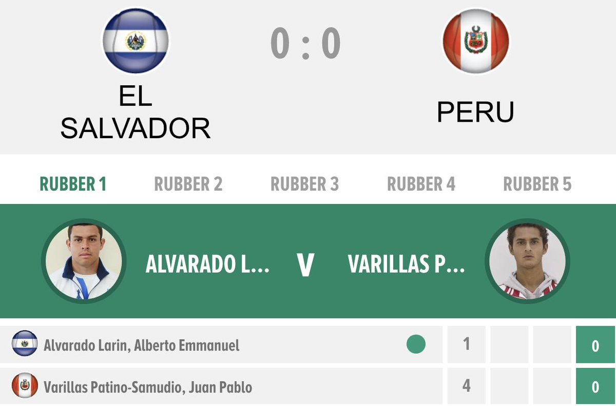 🇸🇻El Salvador v Peru 🇵🇪 LIVE SCORES ➡️ po.st/DC18LiveScores #DavisCup #SLVPER