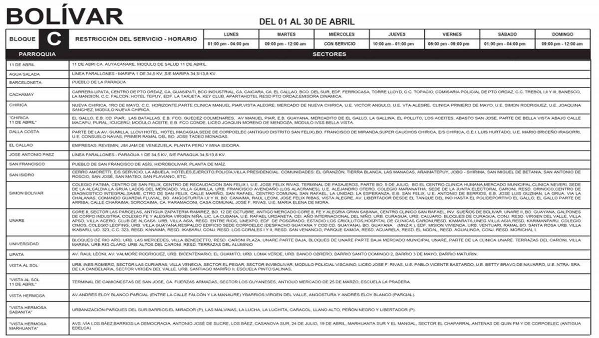 트위터의 Puerto Ordaz 님 A Continuación Les Dejamos El