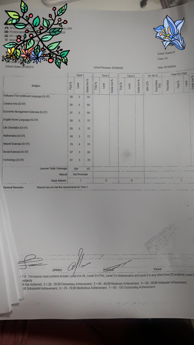 @Lesufi afternoon Sir, I have a plea as a parent to kindly reconsider your grading system especially for primary school leaners, attached is a report of a learner who failed the term because of 1%, if you look at the other subjects you can tell that this leaner is trying.