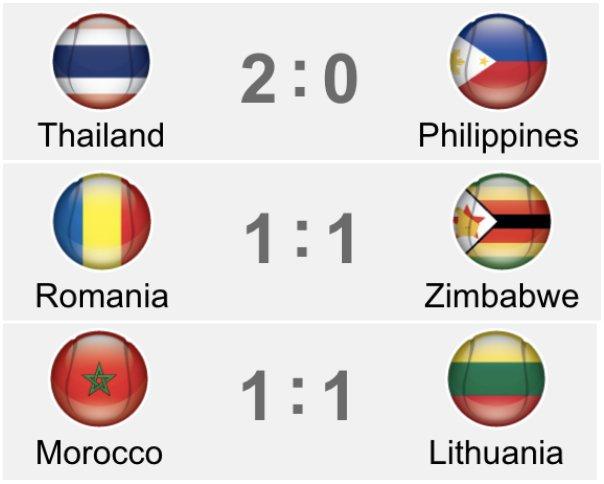 #DavisCup latest scores Group II action resumes Saturday Thailand 0300 UTC Romania 0900 UTC Morocco 1000 UTC