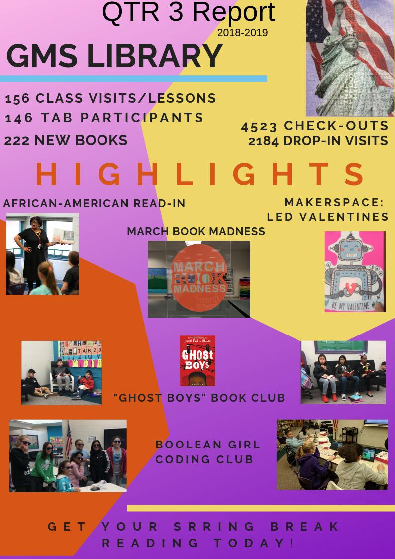 Students get report cards and so do we! Take a look at what we've been up to during the 3rd quarter. We are especially excited about our new Boolean Girl Coding group and our book club for Ghost Boys. <a target='_blank' href='http://twitter.com/APSLibrarians'>@APSLibrarians</a> <a target='_blank' href='http://twitter.com/GuMS_Principal'>@GuMS_Principal</a> <a target='_blank' href='http://twitter.com/AP_Curtis'>@AP_Curtis</a> <a target='_blank' href='http://twitter.com/GMSEQUITYEXCEL'>@GMSEQUITYEXCEL</a>  <a target='_blank' href='http://twitter.com/BooleanGirlProj'>@BooleanGirlProj</a> <a target='_blank' href='https://t.co/Xfm1aPesCN'>https://t.co/Xfm1aPesCN</a>