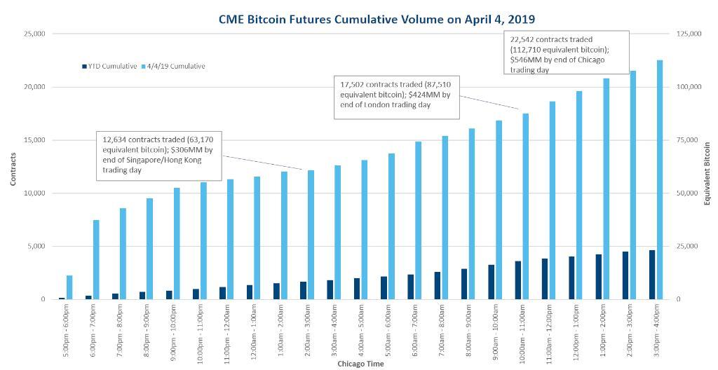 geriausia prekybos bitcoin platforma saugiausias crypto mainai