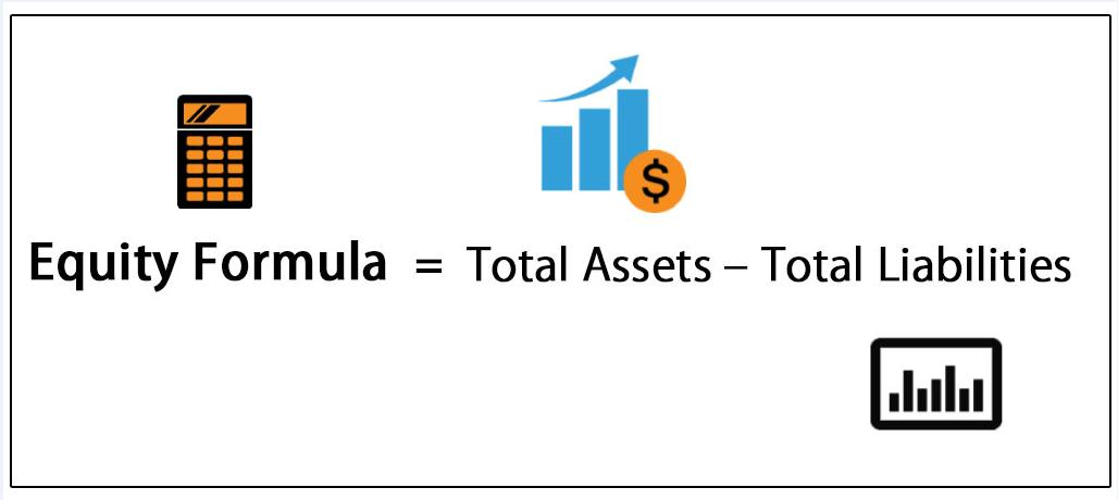 Equity Formula (Definition, Examples) | How to Calculate Total Equity? https://t.co/qRktUlRcLS #EquityFormula https://t.co/rUiaupN6Fk
