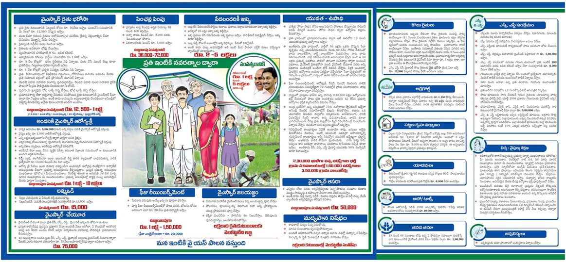 YSRCPManifesto2019 - Twitter Search