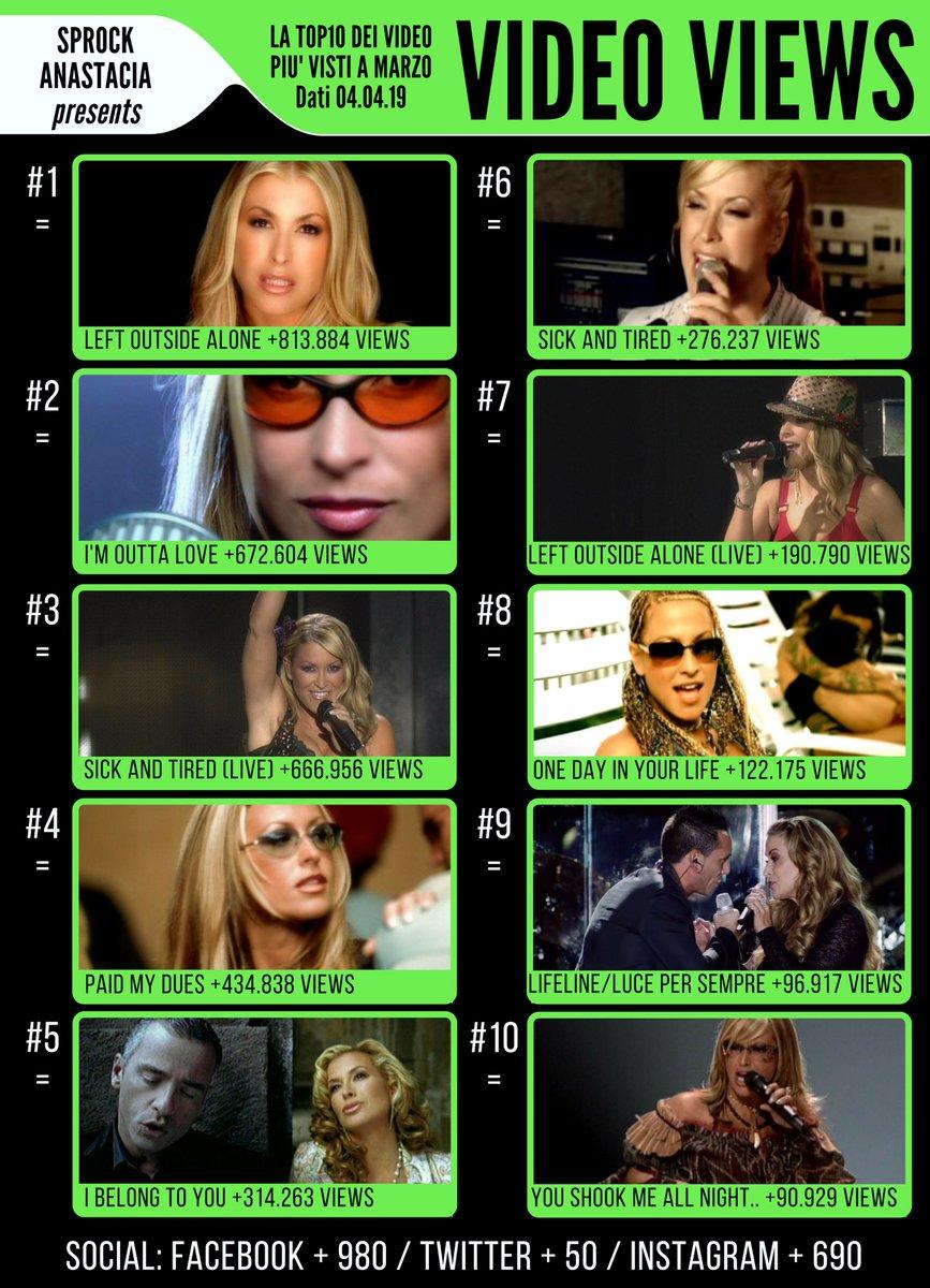 "Anastacia >> álbum ""Evolution"" - Página 14 D3ew_GWXoAEcZjp"