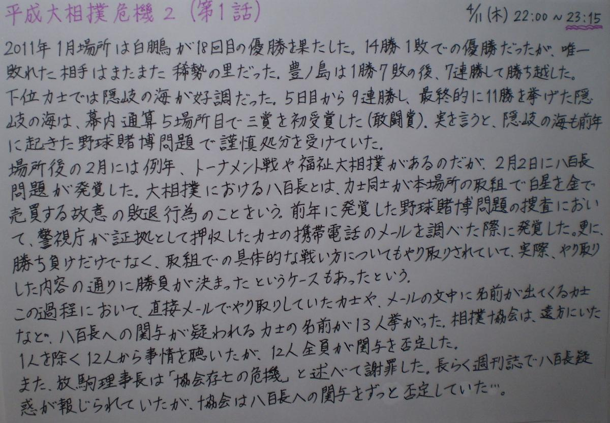 大相撲八百長問題 hashtag on Twitter