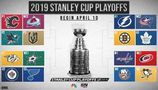 SiriusXM NHL Network Radio on Twitter: