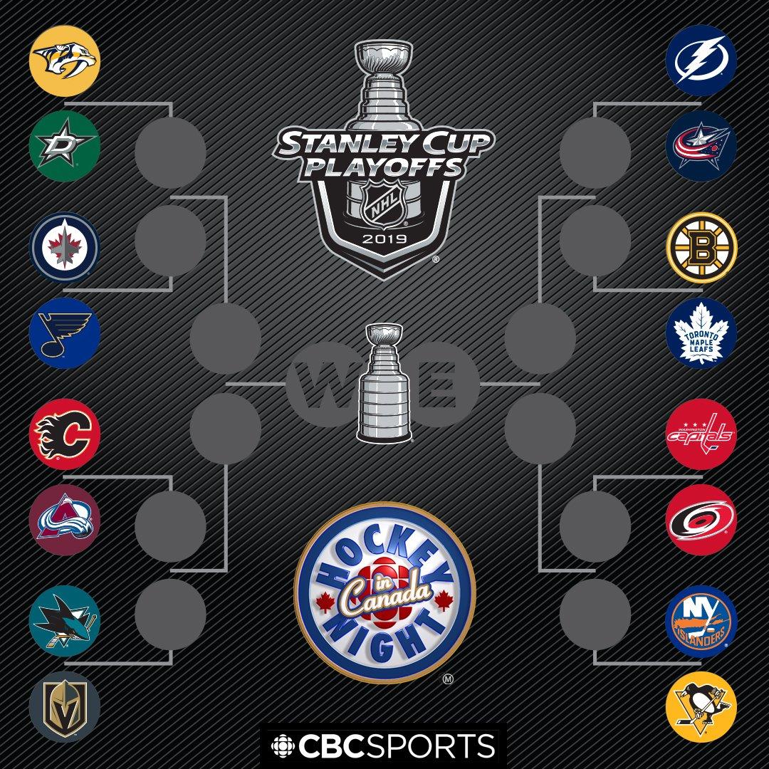 Hockey Night in Canada on Twitter: