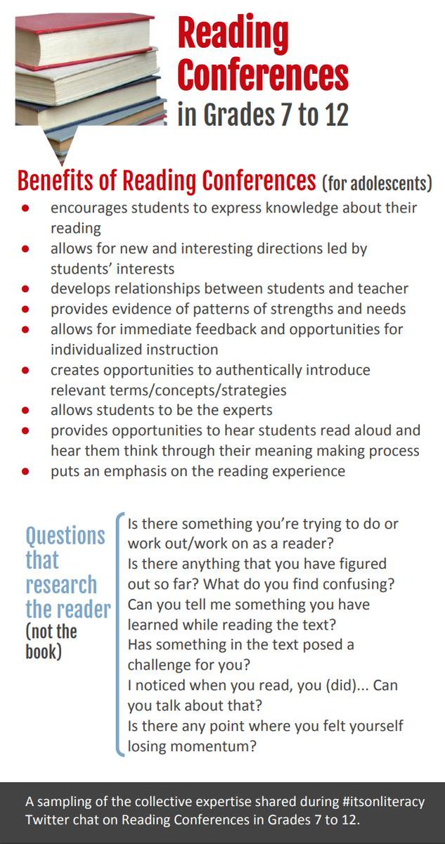 ICYMI Here is some of the wisdom and expertise shared during #itsonliteracy Twitter chat on Reading Conferences in Grades 7 to 12.