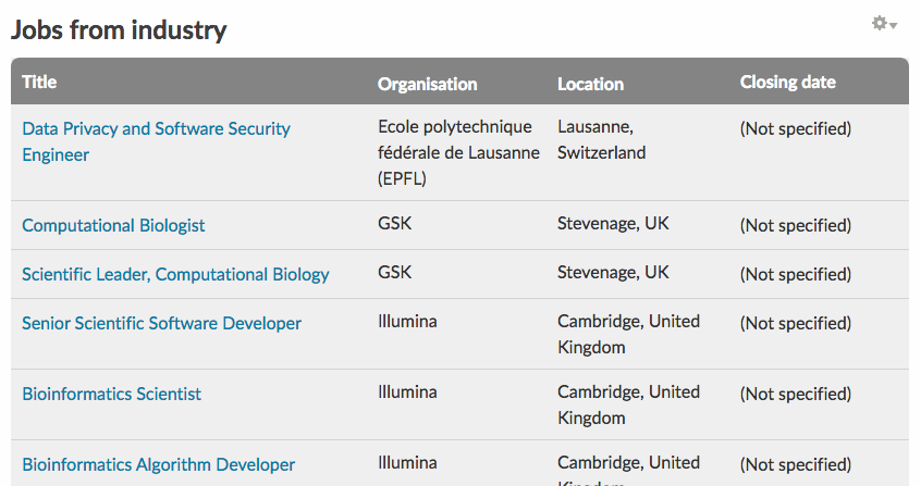 Did you know you can look for #bioinformatics jobs through the ELIXIR website? Whether it's in academia or industry, ELIXIR can help you find the right job. Currently we have 14 vacancies from industry and 4 from ELIXIR Nodes!  #jobs  #industry #jobsearch http://bit.ly/2ULFYhm