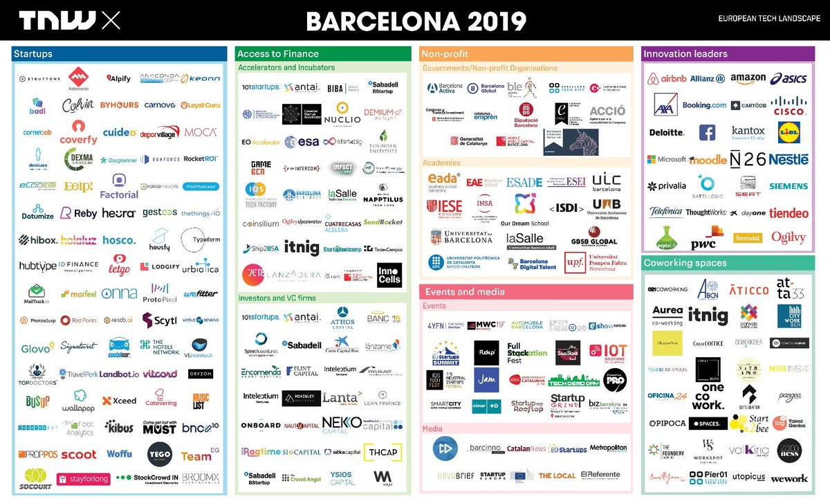 We are considered one of the Key Players Start Ups of Barcelona. @accio_cat Such an honor to be part of that amazing group! P.D: We appear with our old logo but we are still there ;) #startups #barcelona