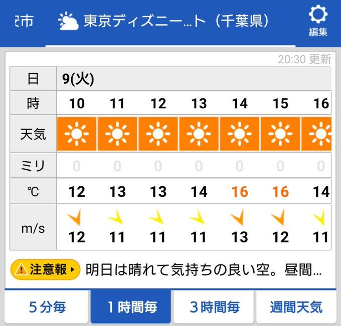 東京ディズニーランド天気週間